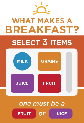 what-makes-a-breakfast.png