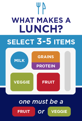 what-makes-a-lunch.png