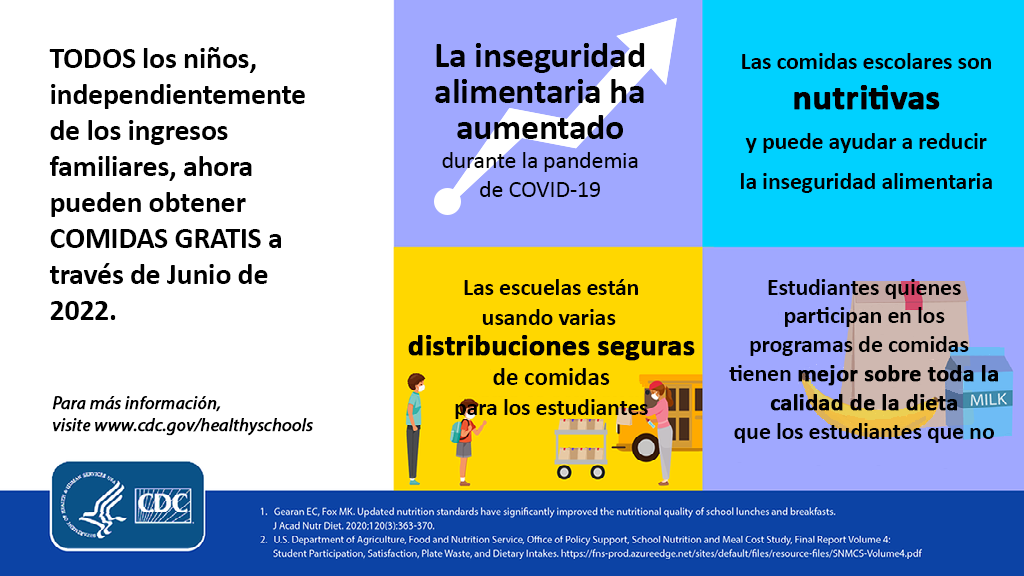 Images/GrabNGo/spanish/freemeals-0622.png