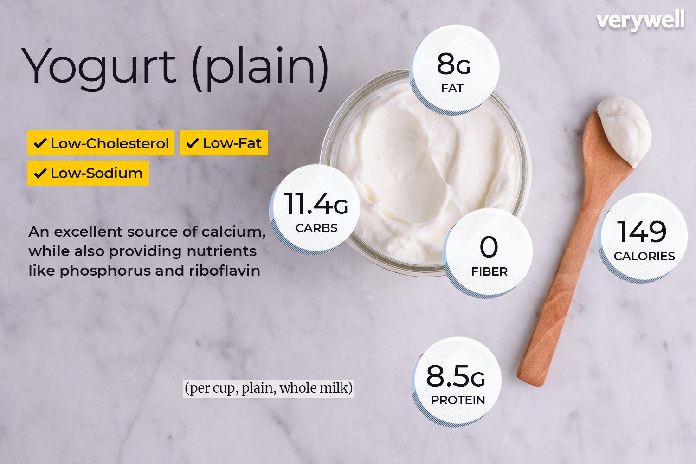 Recipes/Isite_Pics/yogurt-plain_pic.jpg