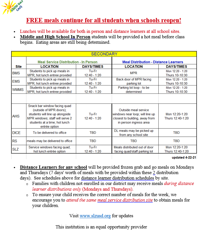 Secondary Distribution Schedule