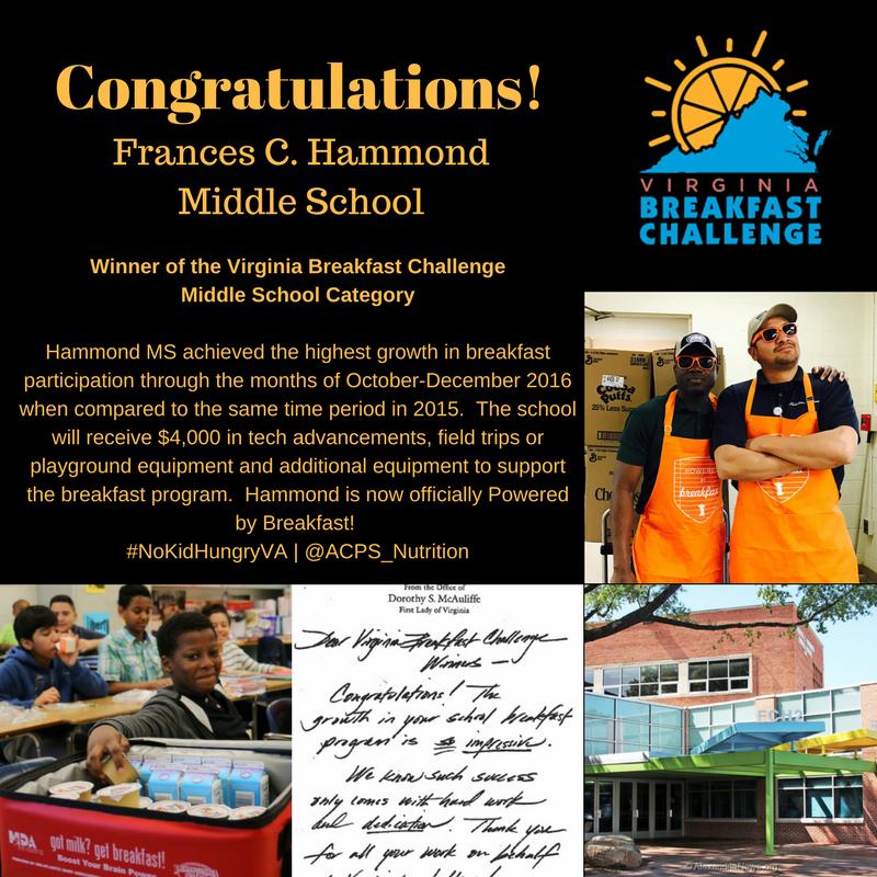 FCH_Breakfast_Challenge_Winners.png